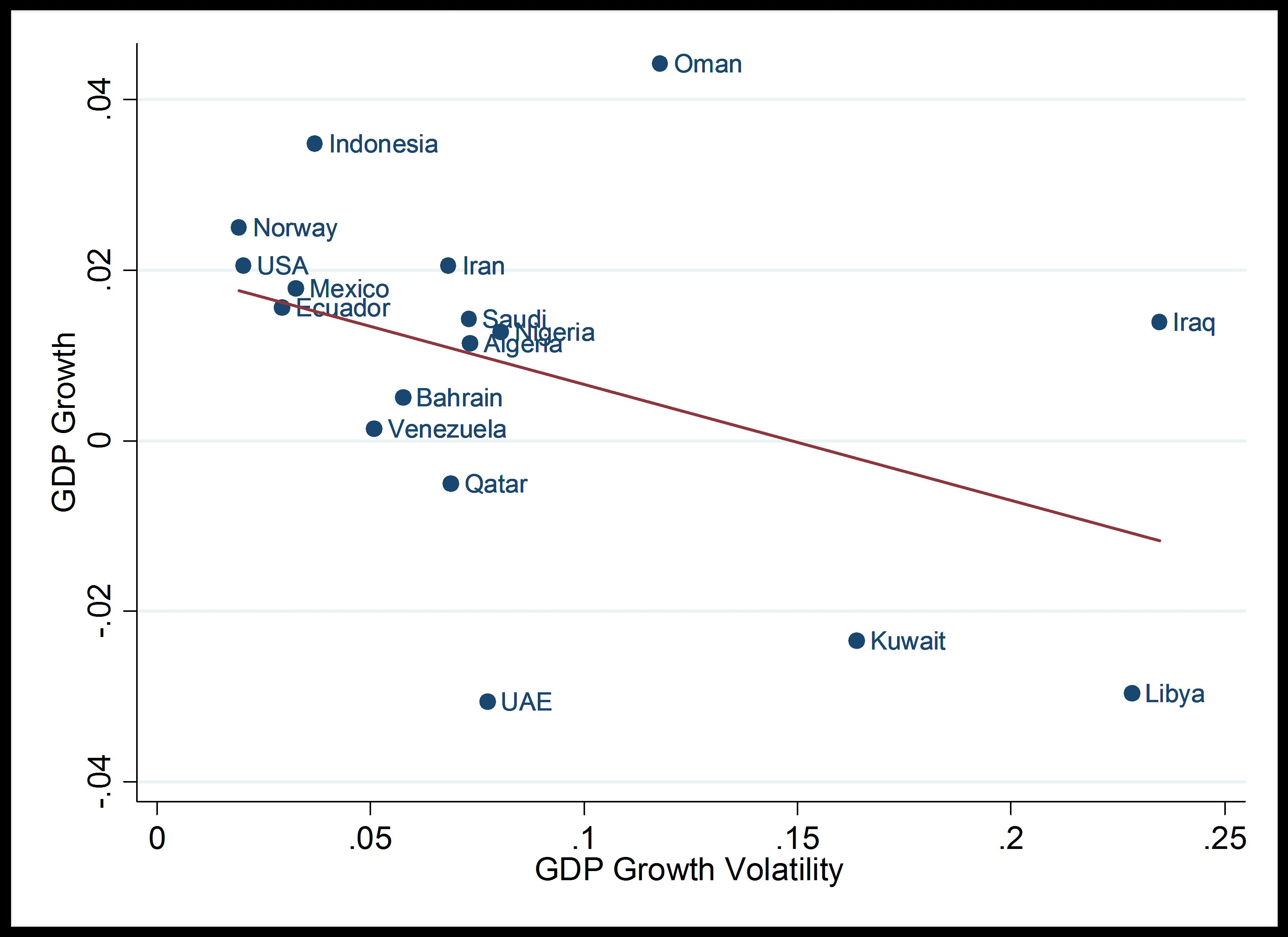 sample real gdp calculation Gross domestic product (gdp) measures the total value of final goods  for  example, or businesses feeling confident enough to invest more.
